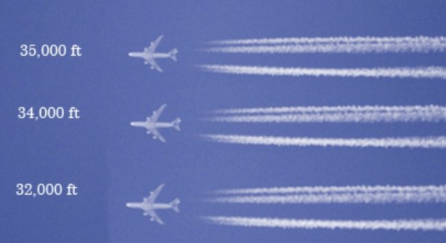Why do some planes leave long trails, but others don't? – Contrail